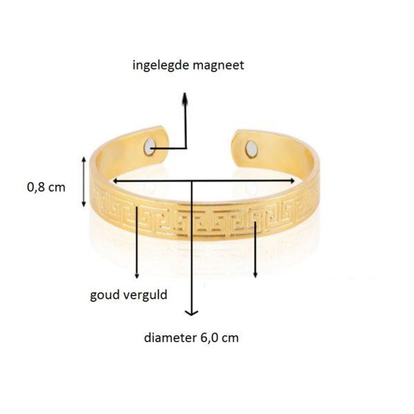 magneet armband gezondheid